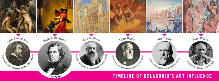 Delacroix Infographics Timeline