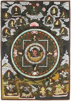 A Buddha in yab-yum with his sakti surrounded by four other Buddhas in the cardinal directions; host of monks in clouds above with a central Buddha clad in blue; four multi-armed dancing deities below; sky-burial shown in outer rim of wheel
